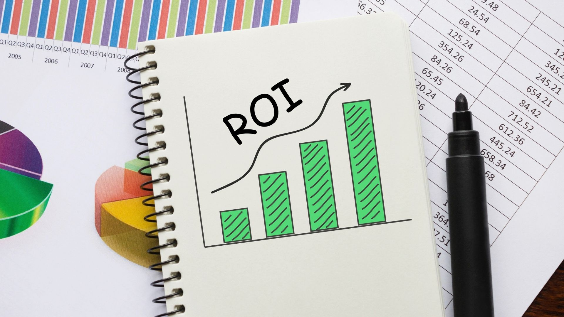 The 3 Rs That Measure Your Social Media ROI